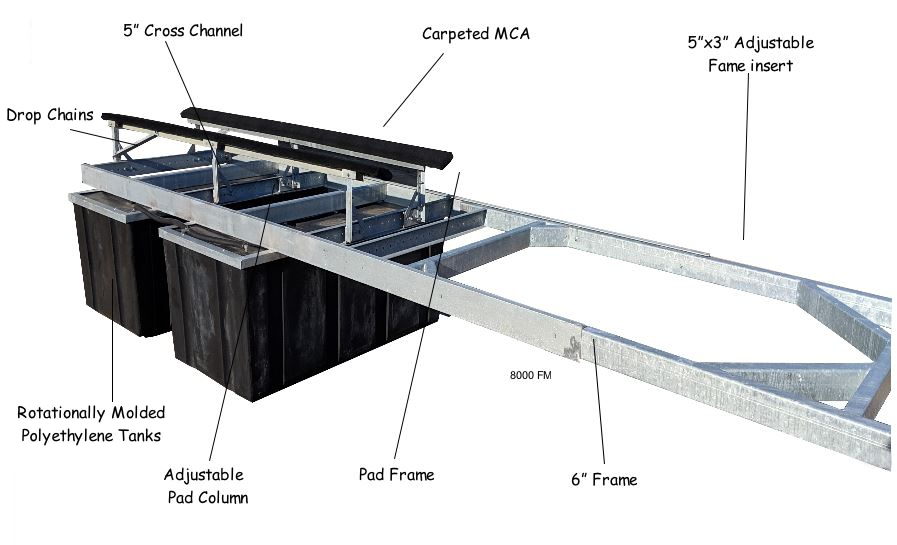 Front mount boat lift for shared slips and narrow spaces
